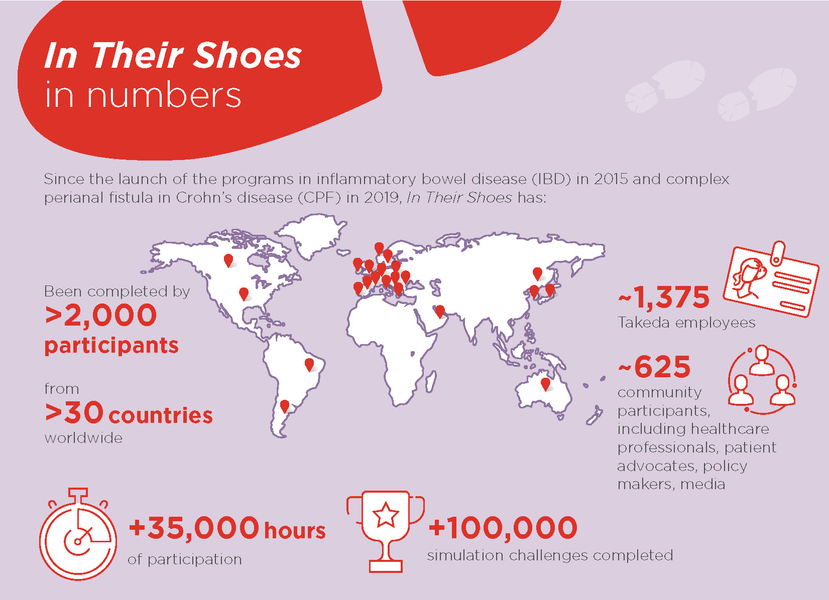 In-Their-Shoes-in-numbers