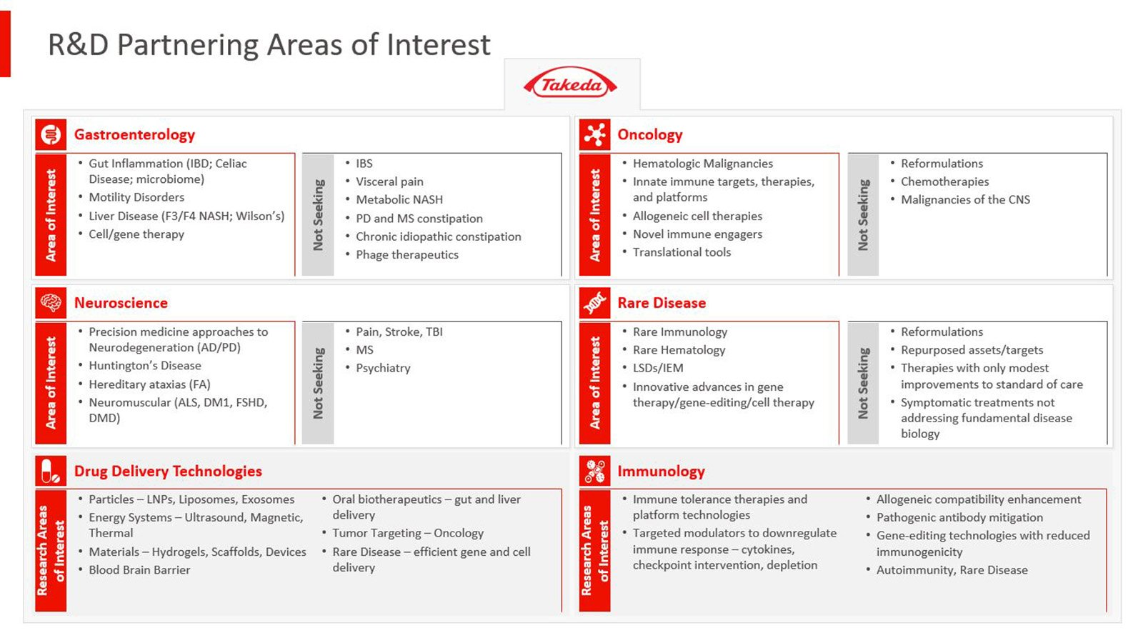Areas of Interest icon.JPG